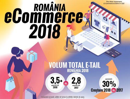 Principalele categorii de produse vândute online în 2018